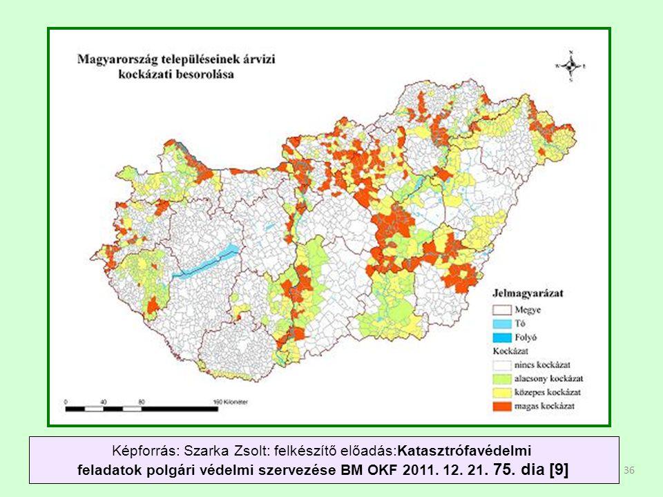 feladatok polgári védelmi szervezése BM OKF 2011. 12. 21. 75. dia [9]